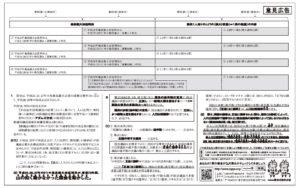 本日、朝日新聞(東北版)で1人1票の意見広告が掲載されました
